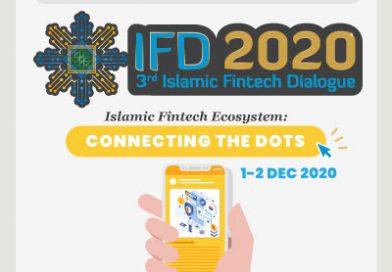 İslami Fintech Diyaloğu: İslami Fintech Ekosistemi, Noktaları Birleştirmek